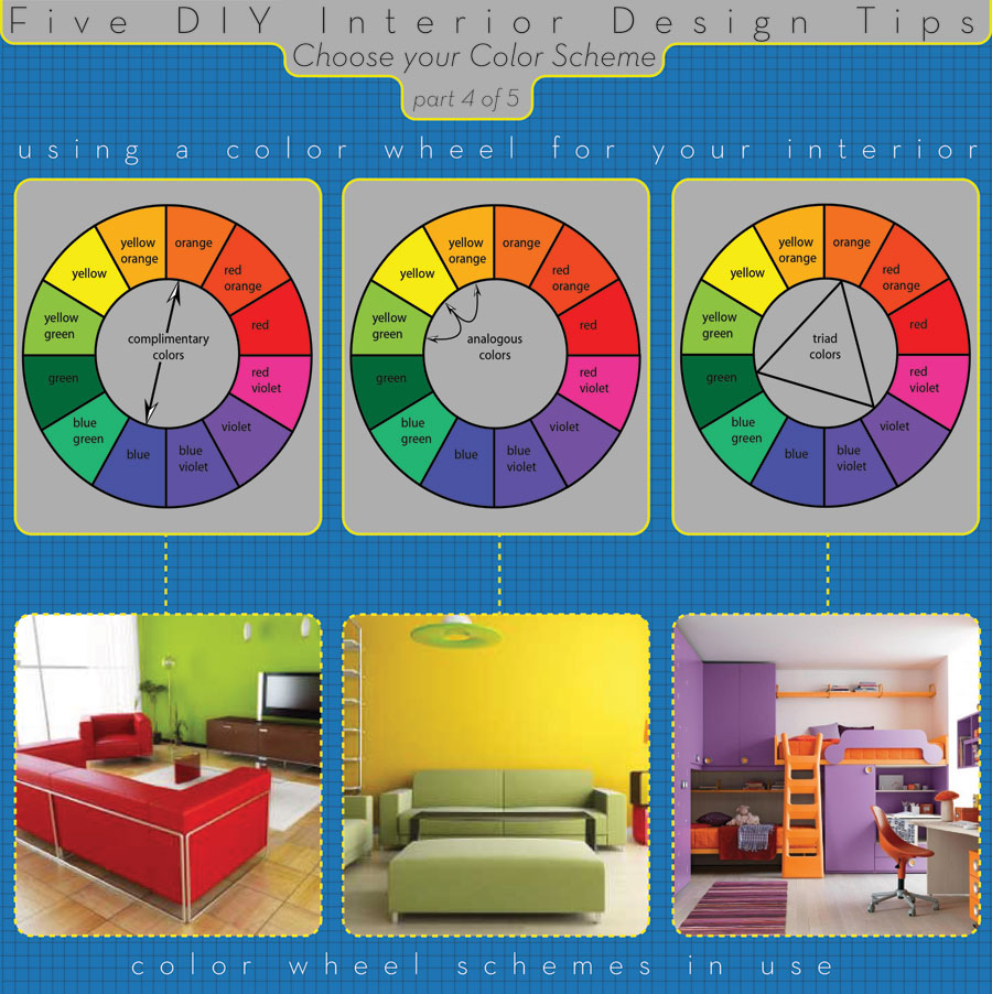 Five DIY Interior Design Tips: Choose Your Color Scheme