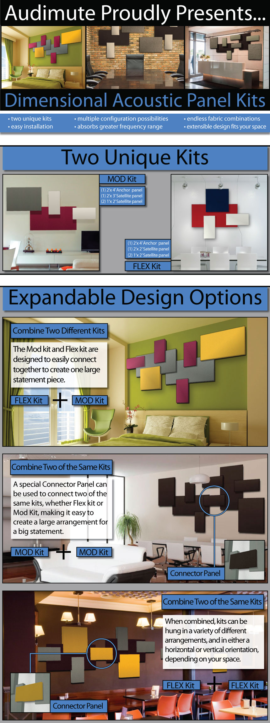 contemporary wall decor infographic