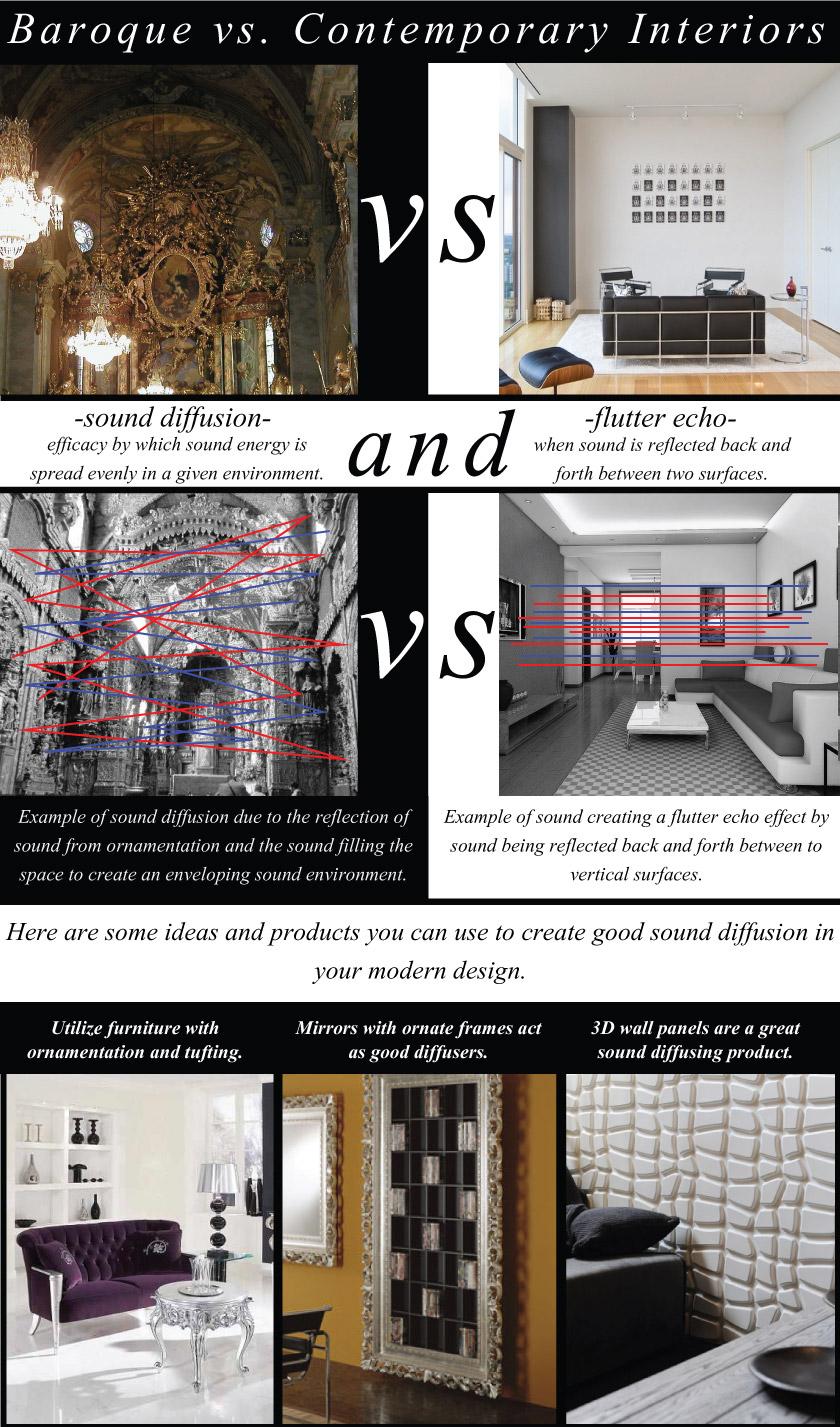 Baroque vs. Contemporary Interiors