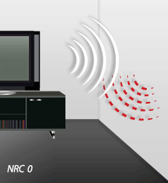reduce noise in room absorption nrc ratings what is noise reduction coefficient audimute