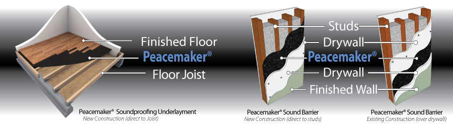 Floors and ceiling Peacemaker